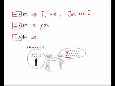 中学・英語】一般動詞の動画
