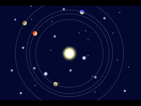 Planets Orbit in 'Perfect Synchrony' - Kepler-223 Star System | Video - UCVTomc35agH1SM6kCKzwW_g