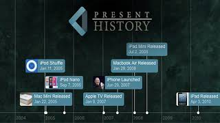 Present History Custom Timelines | Codecanyon Scripts and Snippets