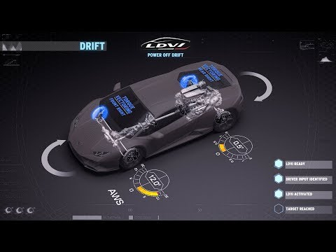 Huracán EVO: Drift