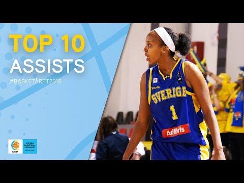 TOP 10: Assists (2018) 🎯