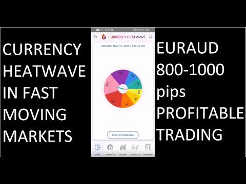 Currency Heatwave app profitable strategy