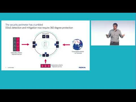 Rethinking Network Security - Philippe Bergeron