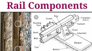 Rail Components | Fasteners | Sleepers | Ballast