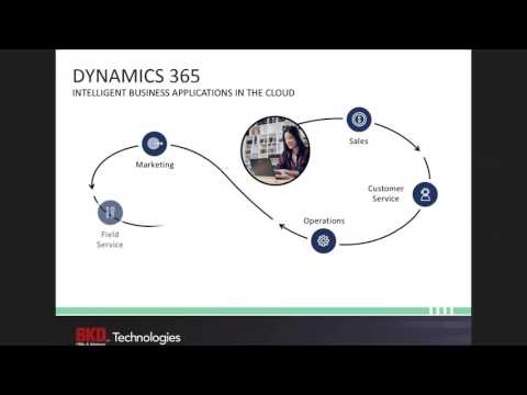 Introduction to Dynamics 365 – Intelligent Customer Engagement