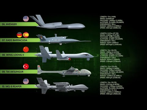 Top 10 Combat Drones Of The Future And Today - UCJP9OOLkOzsXbb_Bo_kqjTw