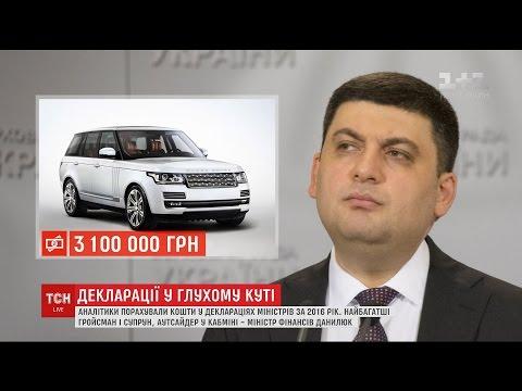 Найбагатші держслужбовці України за деклараціями 2016 року