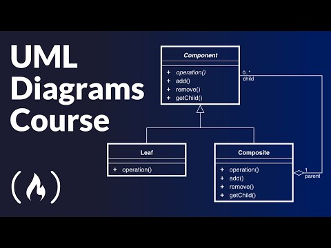 UML Diagrams Full Course (Unified Modeling Language)