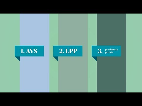 Ecco come funziona il sistema svizzero dei tre pilastri