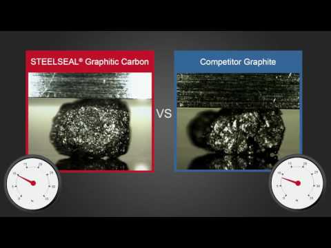 STEELSEAL® Graphitic Carbon Crushes the Competition