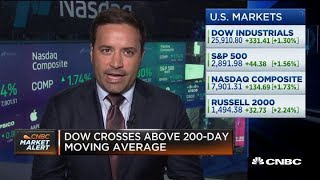 TD Ameritrade's Shawn Cruz on stocks to watch as volatility whipsaws markets