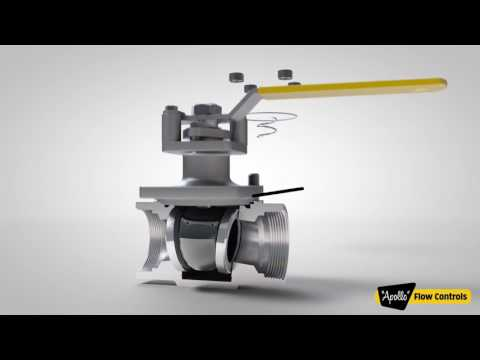 Top Entry Valve - Disassembly & Reassembly