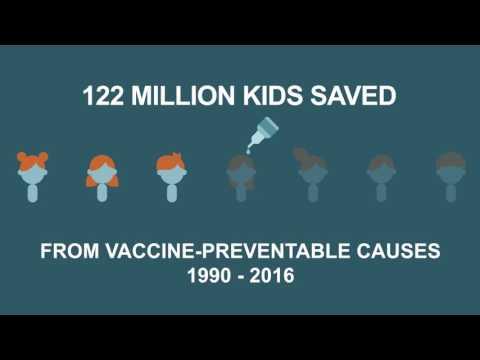 122 Million Children's Lives Saved