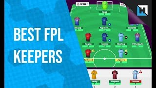 Best FPL Goalkeepers   Fantasy Football Hub Will