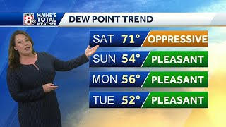 Bring on the dry air, a more comfortable Sunday in store.