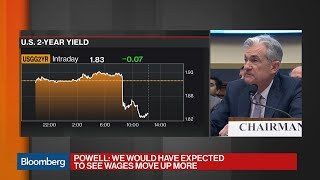 Powell Tells Ocasio-Cortez That Inflation-Jobs Link Now a Faint Heartbeat