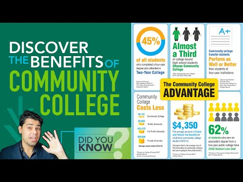 5 Key Benefits of U S  Community Colleges for International Students I Gaurav Patel