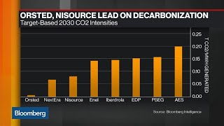 Why Global Utilities Are Falling Short on Decarbonization