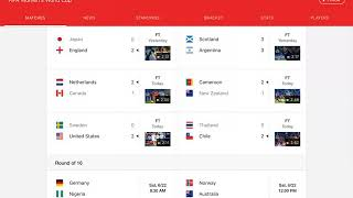 Yesterday and today women's World Cup results