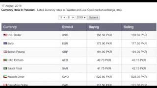 #Dollar Exchange Rate in Pakistan 17 August  2019 #Currency Rate in Pakistan