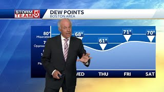 Video: Heat, humidity will spike up this weekend