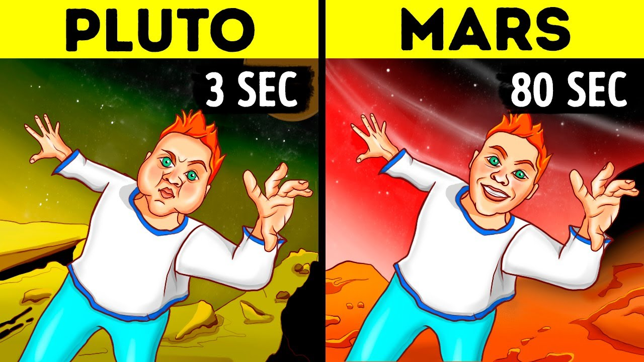 How Long You'd Live on Different Planets