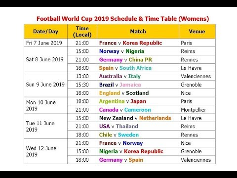 Football World Cup 2019 Schedule & Time Table (Womens)