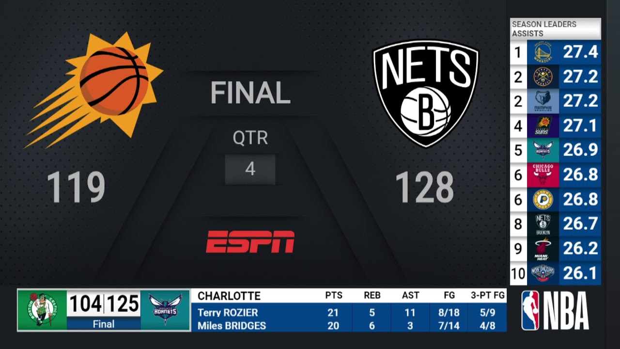 Celtics @ Hornets   NBA on ESPN Live Scoreboard