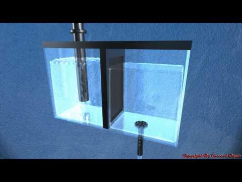 Sistema di Filtraggio Idraulico - Fase di Carico