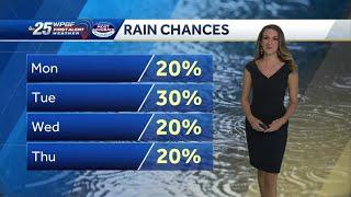 Rising heat, limited rain chances