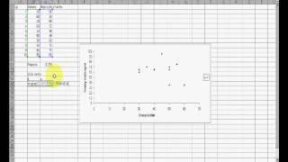 Obliczanie Współczynnika Korelacji Pearsona W Excelu Youtube