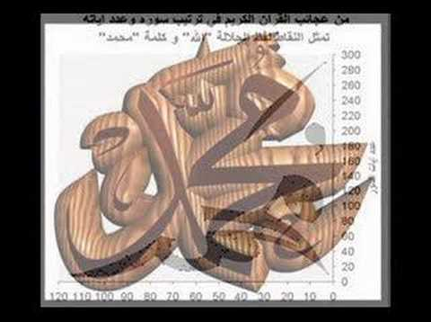 Amazing Qur'an secrets