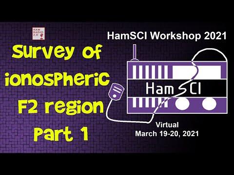 HamSci 2021:  Survey of ionospheric F2 region variability from the lower atmosphere, Part 1