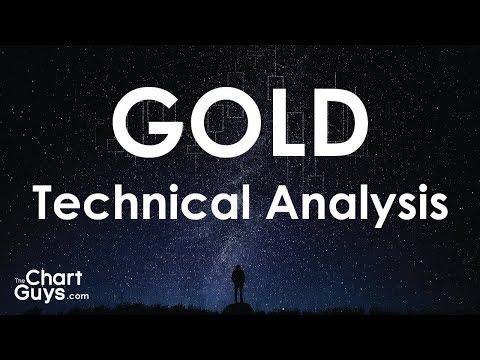 GOLD Technical Analysis Chart 05/16/2019 by ChartGuys.com