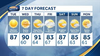 Comfortable with highs in 80s; humidity to build later this week