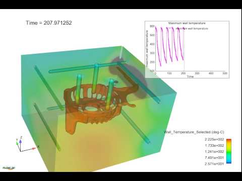 Thermal Die Cycling Simulation