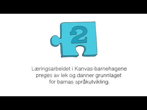 Kanvas' mål for læringsarbeidet 2