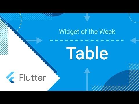 Table (Flutter Widget of the Week) - UC_x5XG1OV2P6uZZ5FSM9Ttw