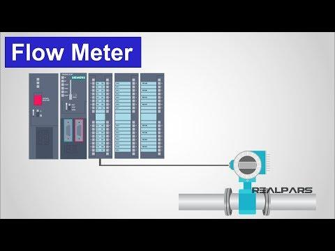 How Flow Meters Work - UCUKKQwBQZczpYzETkZNxi-w