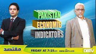 Pakistan Economic Indicators
