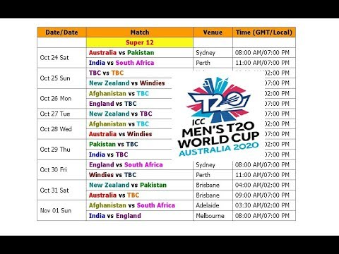 ICC Mens T20 World Cup 2020 Schedule & Time Table