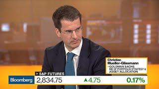Risk of Volatility Remains High in Near Term, Says Goldman Sachs's Mueller-Glissmann