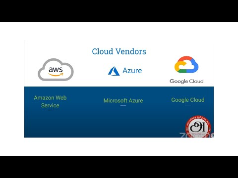 ATM-Academy: Cloud Infrastructure Introduction