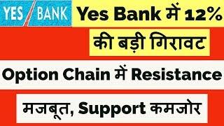 Yes Bank में 12% की बड़ी गिरावट Option Chain में Resistance मजबूत, Support कमजोर/Stock Market News