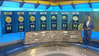 Near record hot temperatures this weekend