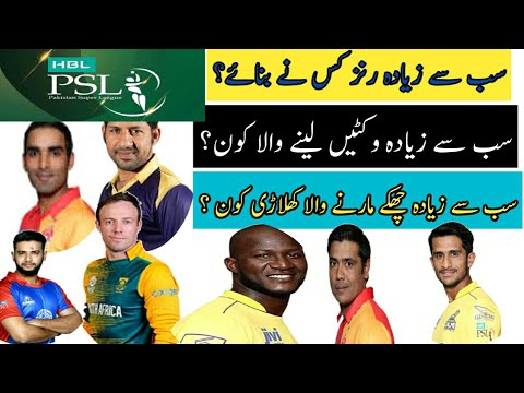 PSL SRATS 2019, MOST RUNS. MOST WICKETS MOST SEXES, PSL 2019