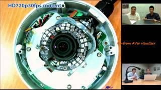 AVer EVC130 視訊會議系統-產品入門介紹