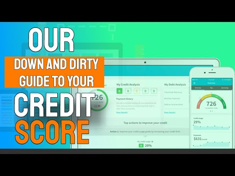 A Down and Dirty Guide to Your Credit Score - Presented by CreditPros - Call (877) 289-1270