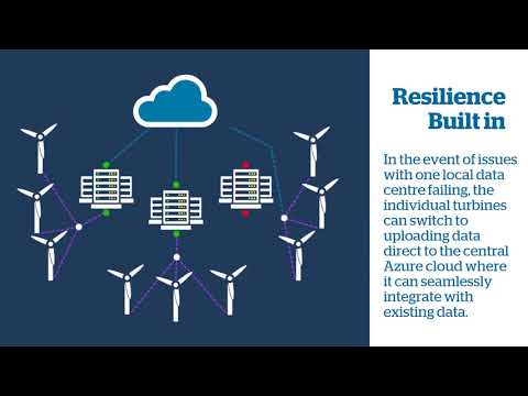 Intelligent Edge:  Use Case Demo for Hybrid Azure Stack and Atos