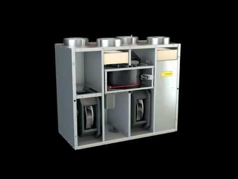 Acetec A70T ventilationsaggregat